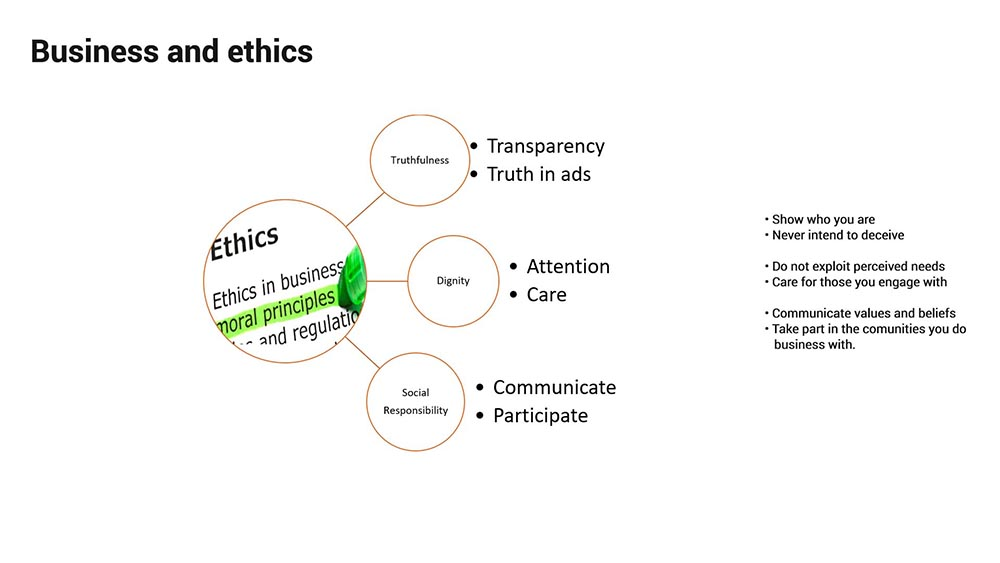 Business and ethics - the steps that define them