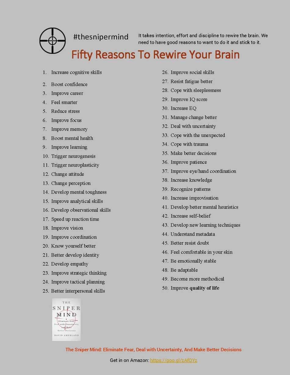 50 Reasons to retrain your brain
