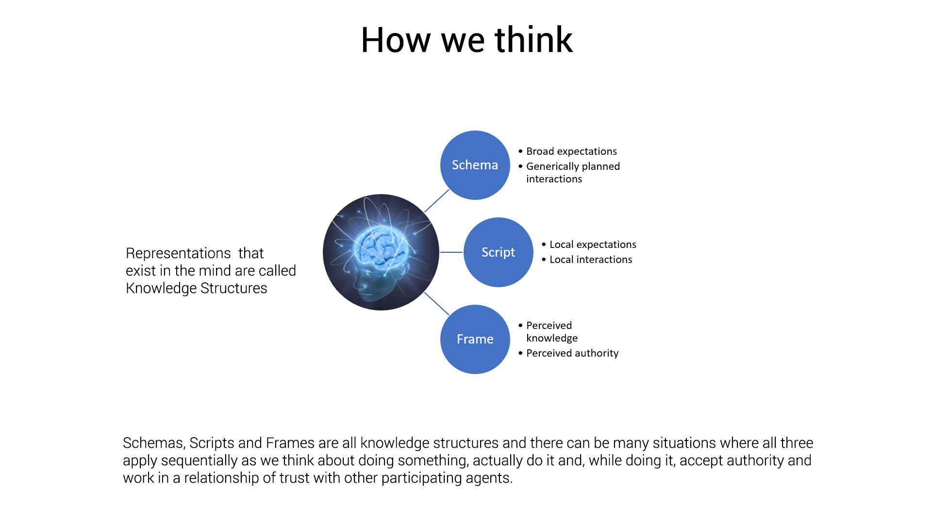 How we think - a three step approach to mentalizing