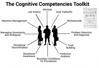 The Twelve Cognitive Competencies You Need
